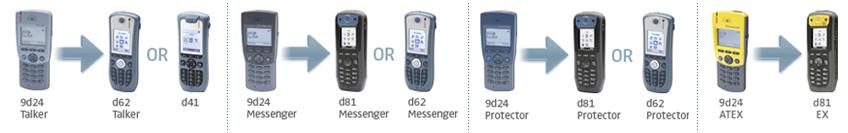 Australian Cordless Communication Handsets